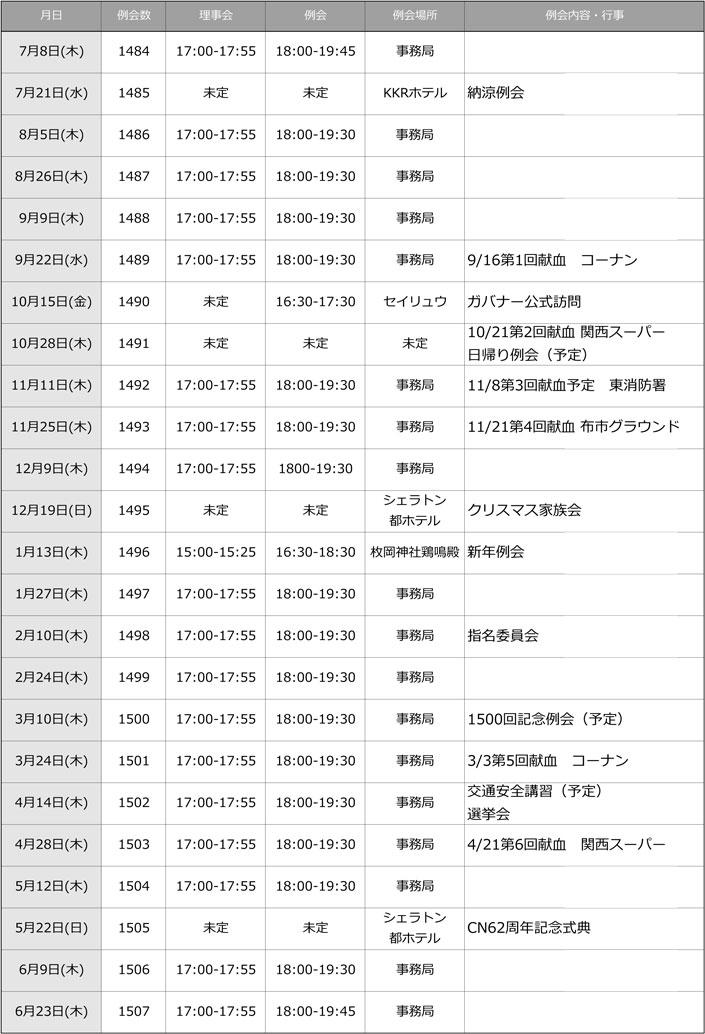 東大阪ライオンズクラブ年間行事予定表